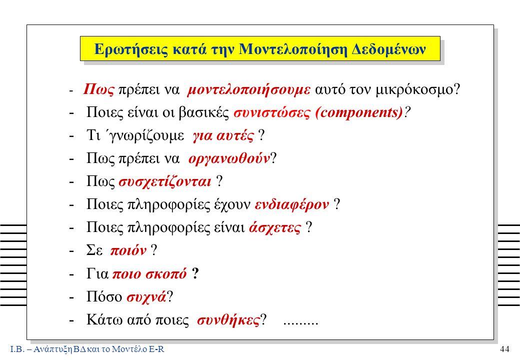Ι.Β. – Ανάπτυξη ΒΔ και το Μοντέλο E-R44 Ερωτήσεις κατά την Μοντελοποίηση Δεδομένων - Πως πρέπει να μοντελοποιήσουμε αυτό τον μικρόκοσμο? - Ποιες είναι