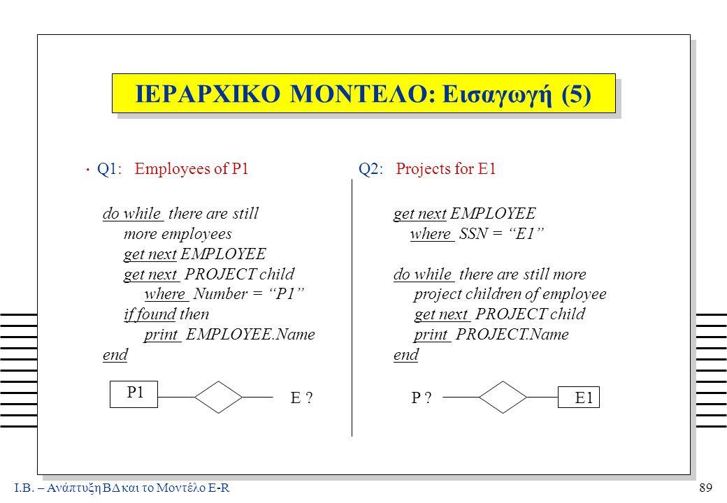 Ι.Β. – Ανάπτυξη ΒΔ και το Μοντέλο E-R89 ΙΕΡΑΡΧΙΚΟ ΜΟΝΤΕΛΟ: Εισαγωγή (5). Q1: Employees of P1 Q2: Projects for E1 do while there are still more employe