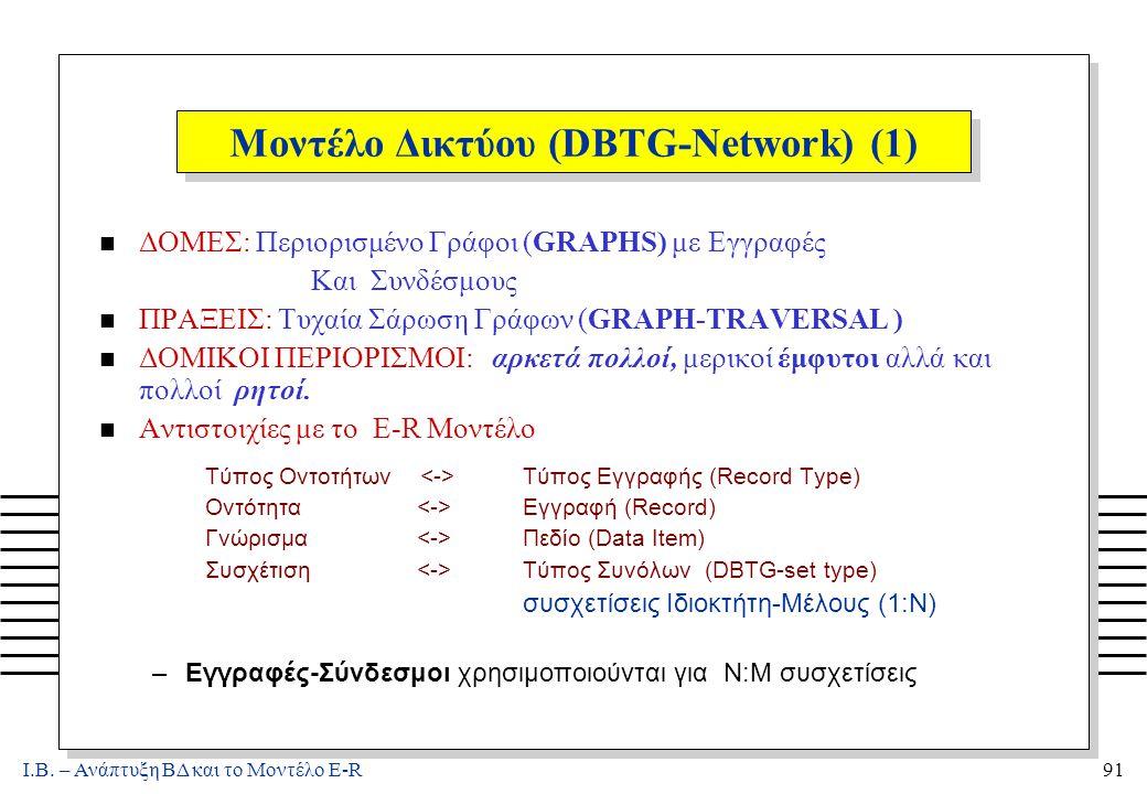 Ι.Β. – Ανάπτυξη ΒΔ και το Μοντέλο E-R91 Μοντέλο Δικτύου (DBTG-Network) (1) n ΔΟΜΕΣ: Περιορισμένο Γράφοι (GRAPHS) με Εγγραφές Και Συνδέσμους n ΠΡΑΞΕΙΣ: