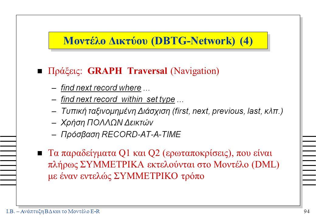 Ι.Β. – Ανάπτυξη ΒΔ και το Μοντέλο E-R94 Μοντέλο Δικτύου (DBTG-Network) (4) n Πράξεις: GRAPH Traversal (Navigation) –find next record where... –find ne