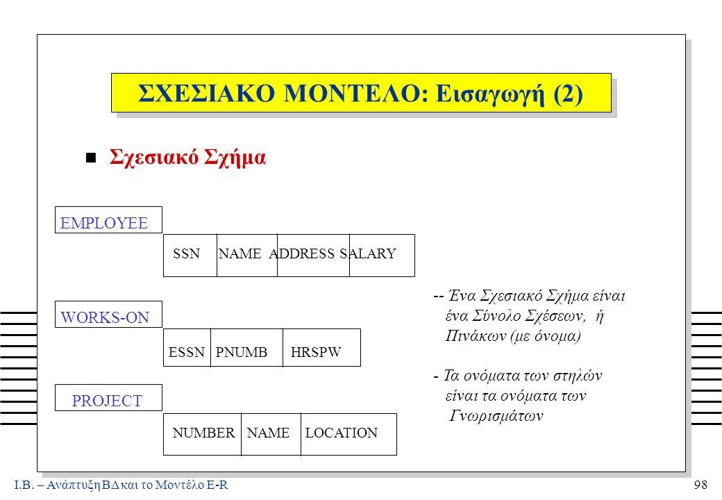 Ι.Β. – Ανάπτυξη ΒΔ και το Μοντέλο E-R98 ΣΧΕΣΙΑΚΟ ΜΟΝΤΕΛΟ: Εισαγωγή (2) n Σχεσιακό Σχήμα PROJECT NUMBER NAME LOCATION WORKS-ON ESSN PNUMB HRSPW EMPLOYE