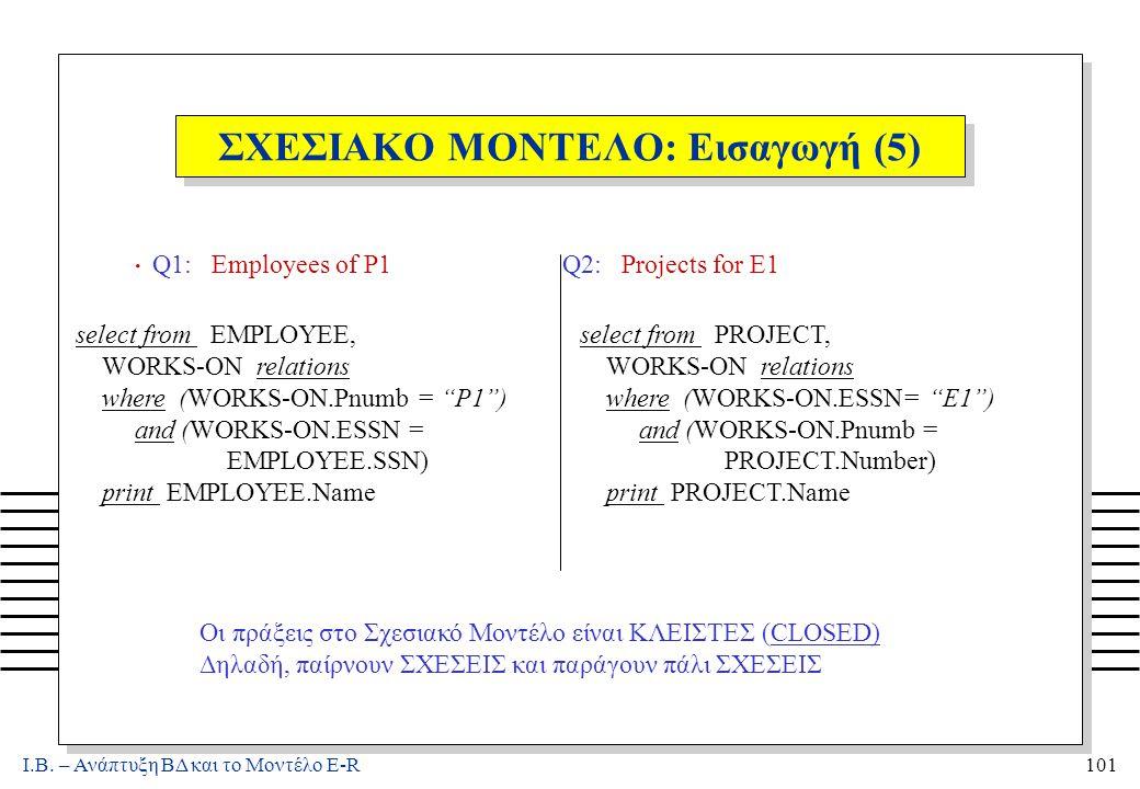 Ι.Β. – Ανάπτυξη ΒΔ και το Μοντέλο E-R101 ΣΧΕΣΙΑΚΟ ΜΟΝΤΕΛΟ: Εισαγωγή (5). Q1: Employees of P1 Q2: Projects for E1 select from EMPLOYEE, WORKS-ON relati