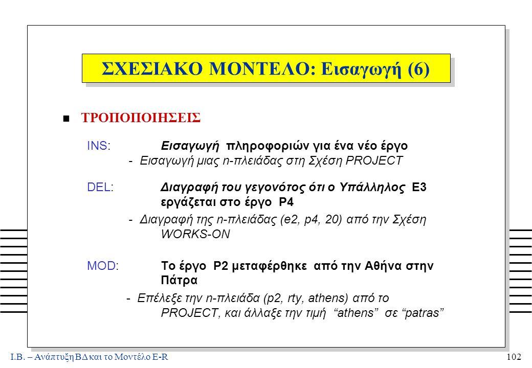 Ι.Β. – Ανάπτυξη ΒΔ και το Μοντέλο E-R102 ΣΧΕΣΙΑΚΟ ΜΟΝΤΕΛΟ: Εισαγωγή (6) n ΤΡΟΠΟΠΟΙΗΣΕΙΣ INS: Εισαγωγή πληροφοριών για ένα νέο έργο - Εισαγωγή μιας n-π