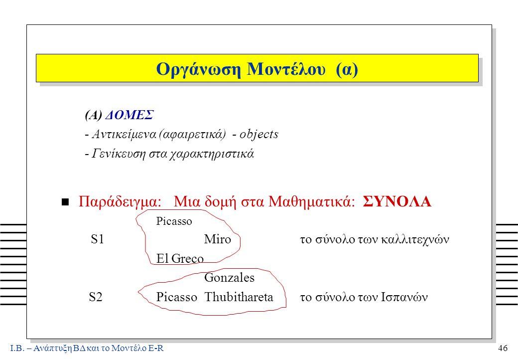 Ι.Β. – Ανάπτυξη ΒΔ και το Μοντέλο E-R46 Οργάνωση Μοντέλου (α) (A) ΔΟΜΕΣ - Αντικείμενα (αφαιρετικά) - objects - Γενίκευση στα χαρακτηριστικά n Παράδειγ