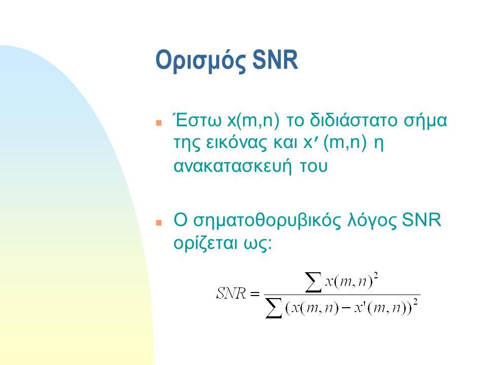 Ορισμός SNR Έστω x(m,n) το διδιάστατο σήμα της εικόνας και x'(m,n) η ανακατασκευή του n Ο σηματοθορυβικός λόγος SNR ορίζεται ως: