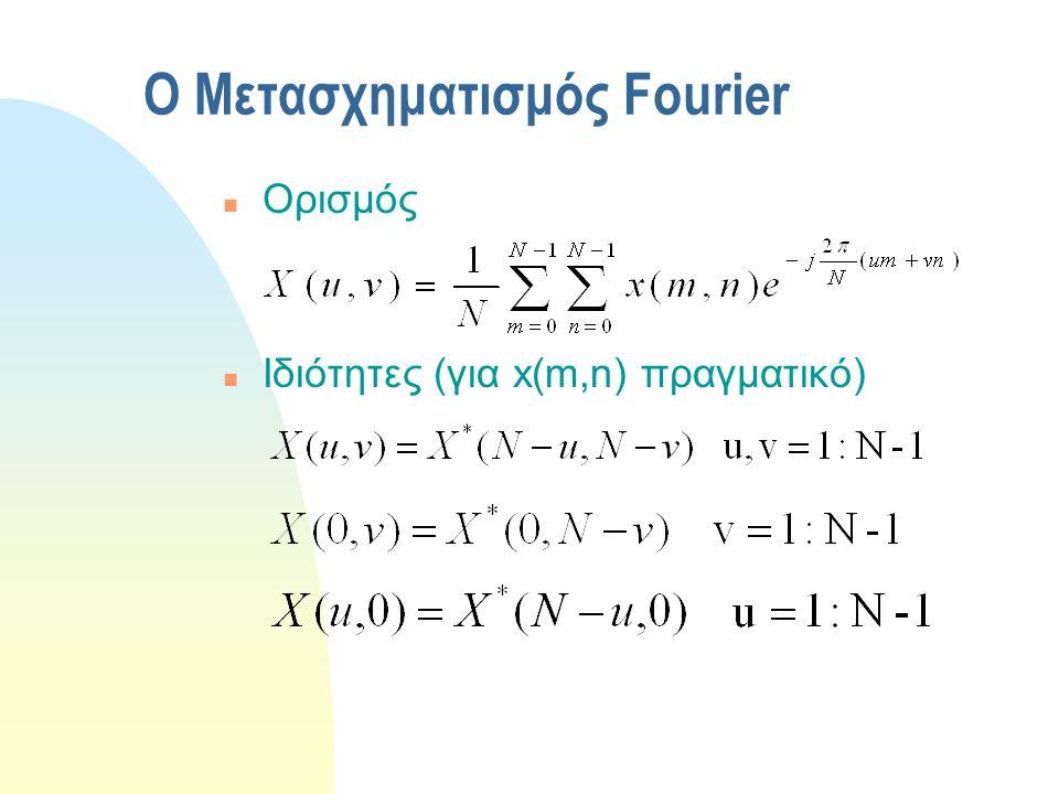 FFT - ο γρήγορος μετασχηματισμός n Αποδεκατισμός στο χρόνο ή στη συχνότητα (decimation in time / frequency) και χρήση του DFT n Υπολογισμός με O(n  log(n)) πράξεις έναντι Ο(n 2 ) του DFT