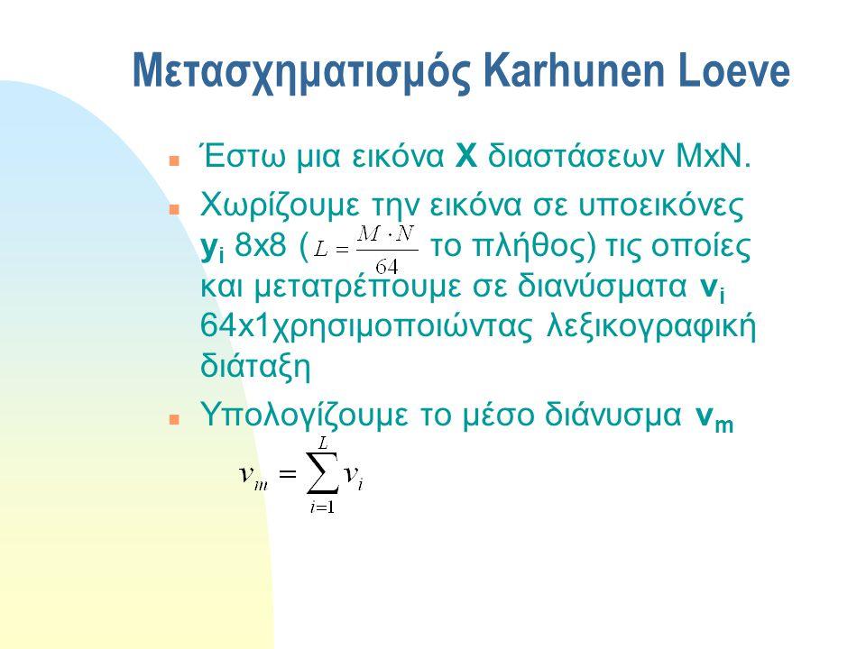 Μετασχηματισμός Karhunen Loeve n Υπολογίζουμε την εκτιμήτρια του πίνακα αυτοσυσχέτισης της εικόνας n Ο πίνακας μετασχηματισμού του Karhunen - Loeve είναι ο πίνακας U των ιδιοδιανυσμάτων του R: n O KL μετασχηματισμός κάθε διανύσματος (υποεικόνας) v i δίνεται από τη σχέση