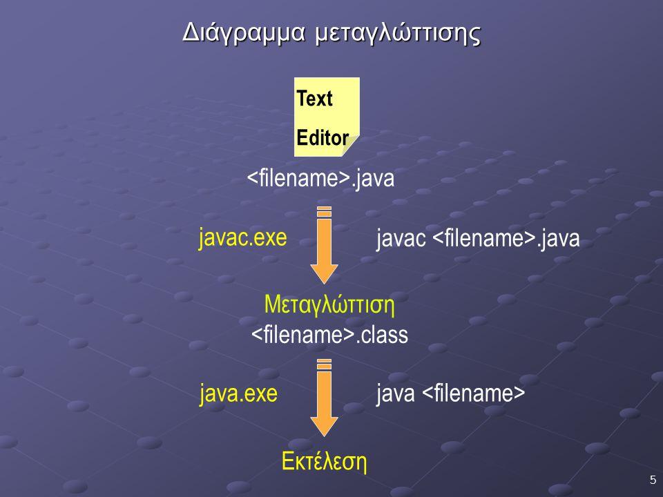 5 Διάγραμμα μεταγλώττισης.java Text Editor javac.exe javac.java Μεταγλώττιση.class java.exe Εκτέλεση java