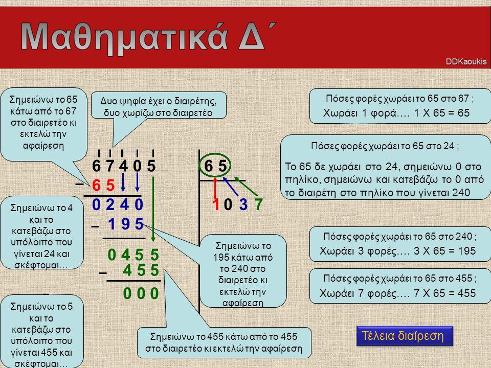 6 7 4 0 56 5 1 0 20 3 1 9 5 0 4 5 7 4 5 5 0 0 0 Δυο ψηφία έχει ο διαιρέτης, δυο χωρίζω στο διαιρετέο Πόσες φορές χωράει το 65 στο 67 ; Σημειώνω το 65 κάτω από το 67 στο διαιρετέο κι εκτελώ την αφαίρεση Σημειώνω το 4 και το κατεβάζω στο υπόλοιπο που γίνεται 24 και σκέφτομαι… Πόσες φορές χωράει το 65 στο 240 ; Σημειώνω το 195 κάτω από το 240 στο διαιρετέο κι εκτελώ την αφαίρεση 5 Σημειώνω το 5 και το κατεβάζω στο υπόλοιπο που γίνεται 455 και σκέφτομαι… Πόσες φορές χωράει το 65 στο 455 ; Σημειώνω το 455 κάτω από το 455 στο διαιρετέο κι εκτελώ την αφαίρεση Χωράει 1 φορά….