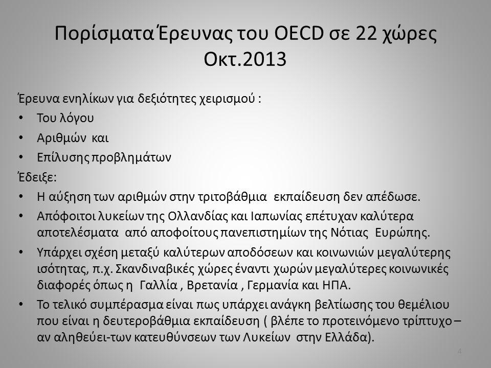 Πορίσματα Έρευνας του OECD σε 22 χώρες Οκτ.2013 Έρευνα ενηλίκων για δεξιότητες χειρισμού : Του λόγου Αριθμών και Επίλυσης προβλημάτων Έδειξε: Η αύξηση των αριθμών στην τριτοβάθμια εκπαίδευση δεν απέδωσε.