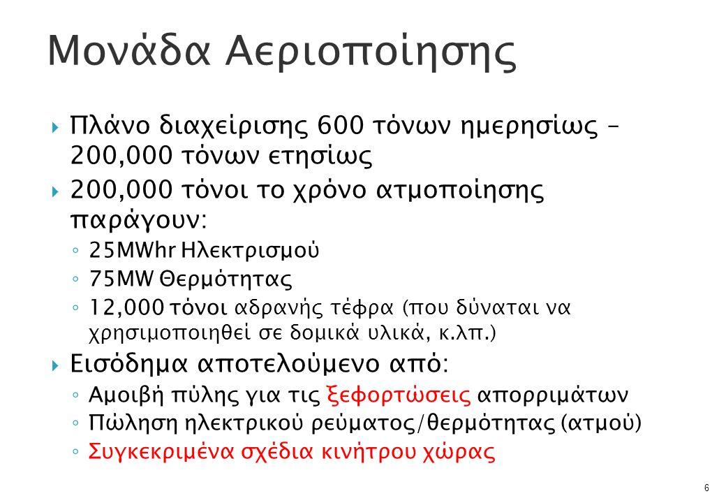  Πλάνο διαχείρισης 600 τόνων ημερησίως – 200,000 τόνων ετησίως  200,000 τόνοι το χρόνο ατμοποίησης παράγουν: ◦ 25MWhr Ηλεκτρισμού ◦ 75MW Θερμότητας ◦ 12,000 τόνοι αδρανής τέφρα (που δύναται να χρησιμοποιηθεί σε δομικά υλικά, κ.λπ.)  Εισόδημα αποτελούμενο από: ◦ Αμοιβή πύλης για τις ξεφορτώσεις απορριμάτων ◦ Πώληση ηλεκτρικού ρεύματος/θερμότητας (ατμού) ◦ Συγκεκριμένα σχέδια κινήτρου χώρας 6 Μονάδα Αεριοποίησης