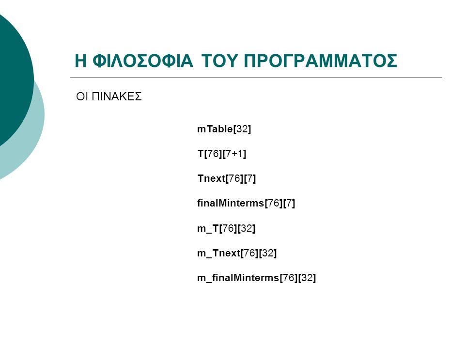Η ΦΙΛΟΣΟΦΙΑ ΤΟΥ ΠΡΟΓΡΑΜΜΑΤΟΣ ΟΙ ΠΙΝΑΚΕΣ mTable[32] T[76][7+1] Tnext[76][7] finalMinterms[76][7] m_T[76][32] m_Tnext[76][32] m_finalMinterms[76][32]