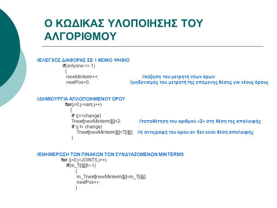 //ΕΛΕΓΧΟΣ ΔΙΑΦΟΡΑΣ ΣΕ 1 ΜΟΝΟ ΨΗΦΙΟ if(onlyone == 1) { newMinterm++; //αύξηση του μετρητή νέων όρων nextPos=0; //μηδενισμός του μετρητή της επόμενης θέσης για νέους όρους //ΔΗΜΙΟΥΡΓΙΑ ΑΠΛΟΠΟΙΗΜΕΝΟΥ ΟΡΟΥ for(j=0;j<vars;j++) { if (j==change) Tnext[newMinterm][j]=2; //τοποθέτηση του αριθμού «2» στη θέση της απαλοιφής if (j != change) Tnext[newMinterm][j]=T[i][j]; //ή αντιγραφή του όρου αν δεν είναι θέση απαλοιφής } //ΕΝΗΜΕΡΩΣΗ ΤΩΝ ΠΙΝΑΚΩΝ ΤΩΝ ΣΥΝΔΥΑΖΟΜΕΝΩΝ MINTERMS for (j=0;j<JOINTS;j++) if(m_T[i][j]!=-1) { m_Tnext[newMinterm][j]=m_T[i][j]; nextPos++; } Ο ΚΩΔΙΚΑΣ ΥΛΟΠΟΙΗΣΗΣ ΤΟΥ ΑΛΓΟΡΙΘΜΟΥ