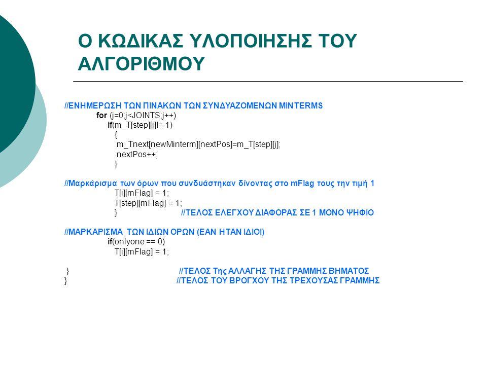 //ΕΝΗΜΕΡΩΣΗ ΤΩΝ ΠΙΝΑΚΩΝ ΤΩΝ ΣΥΝΔΥΑΖΟΜΕΝΩΝ MINTERMS for (j=0;j<JOINTS;j++) if(m_T[step][j]!=-1) { m_Tnext[newMinterm][nextPos]=m_T[step][j]; nextPos++; } //Μαρκάρισμα των όρων που συνδυάστηκαν δίνοντας στο mFlag τους την τιμή 1 T[i][mFlag] = 1; T[step][mFlag] = 1; } //ΤΕΛΟΣ ΕΛΕΓΧΟΥ ΔΙΑΦΟΡΑΣ ΣΕ 1 ΜΟΝΟ ΨΗΦΙΟ //ΜΑΡΚΑΡΙΣΜΑ ΤΩΝ ΙΔΙΩΝ ΟΡΩΝ (ΕΑΝ ΗΤΑΝ ΙΔΙΟΙ) if(onlyone == 0) T[i][mFlag] = 1; } //ΤΕΛΟΣ Της ΑΛΛΑΓΗΣ ΤΗΣ ΓΡΑΜΜΗΣ ΒΗΜΑΤΟΣ } //ΤΕΛΟΣ ΤΟΥ ΒΡΟΓΧΟΥ ΤΗΣ ΤΡΕΧΟΥΣΑΣ ΓΡΑΜΜΗΣ Ο ΚΩΔΙΚΑΣ ΥΛΟΠΟΙΗΣΗΣ ΤΟΥ ΑΛΓΟΡΙΘΜΟΥ