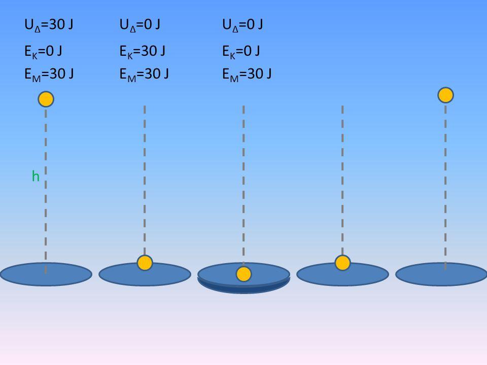 h U Δ =30 J E K =0 J E M =30 J U Δ =0 J E K =30 J E M =30 J U Δ =0 J E K =0 J E M =30 J