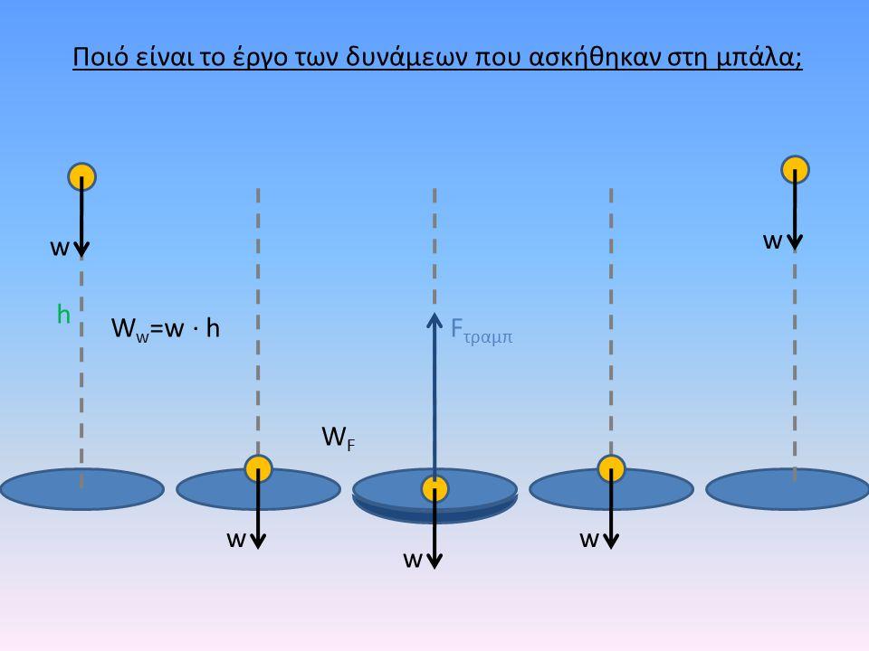 h w ww w w F τραμπ Ποιό είναι το έργο των δυνάμεων που ασκήθηκαν στη μπάλα; W w =w · h WFWF