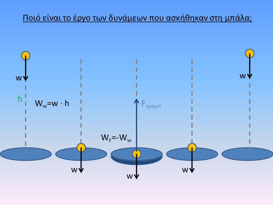 h w ww w w F τραμπ Ποιό είναι το έργο των δυνάμεων που ασκήθηκαν στη μπάλα; W w =w · h W F =-W w