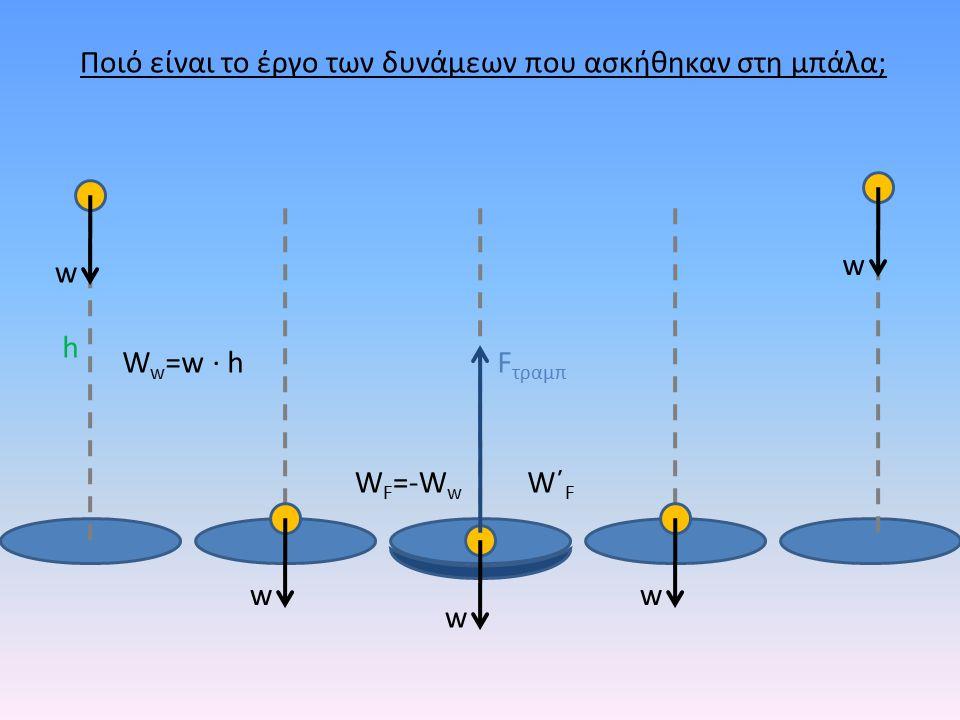 h w ww w w F τραμπ Ποιό είναι το έργο των δυνάμεων που ασκήθηκαν στη μπάλα; W w =w · h W F =-W w W΄FW΄F