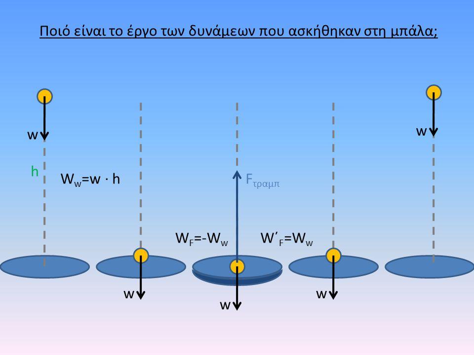 h w ww w w F τραμπ Ποιό είναι το έργο των δυνάμεων που ασκήθηκαν στη μπάλα; W w =w · h W F =-W w W΄F=WwW΄F=Ww
