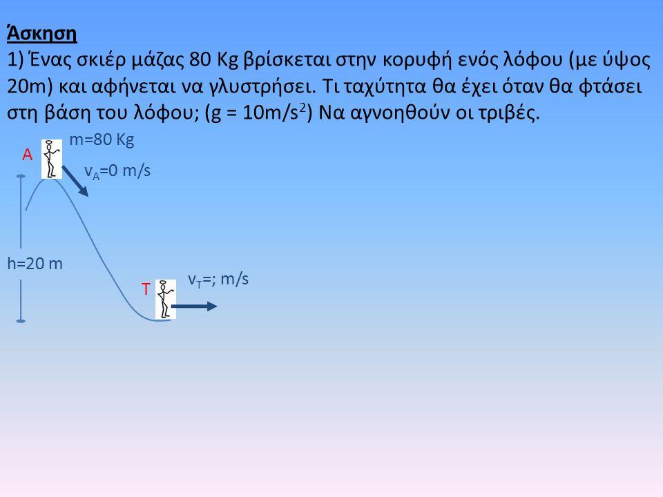Άσκηση 1) Ένας σκιέρ μάζας 80 Kg βρίσκεται στην κορυφή ενός λόφου (με ύψος 20m) και αφήνεται να γλυστρήσει.