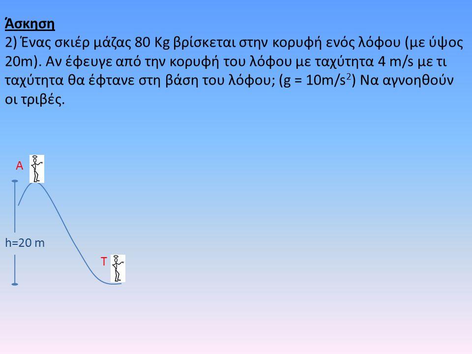h=20 m A T Άσκηση 2) Ένας σκιέρ μάζας 80 Kg βρίσκεται στην κορυφή ενός λόφου (με ύψος 20m).