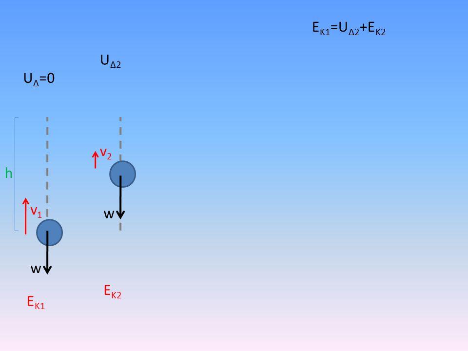 h v1v1 v2v2 w w ΕΚ1ΕΚ1 ΕΚ2ΕΚ2 UΔ2UΔ2 E Κ1 =U Δ2 +Ε Κ2