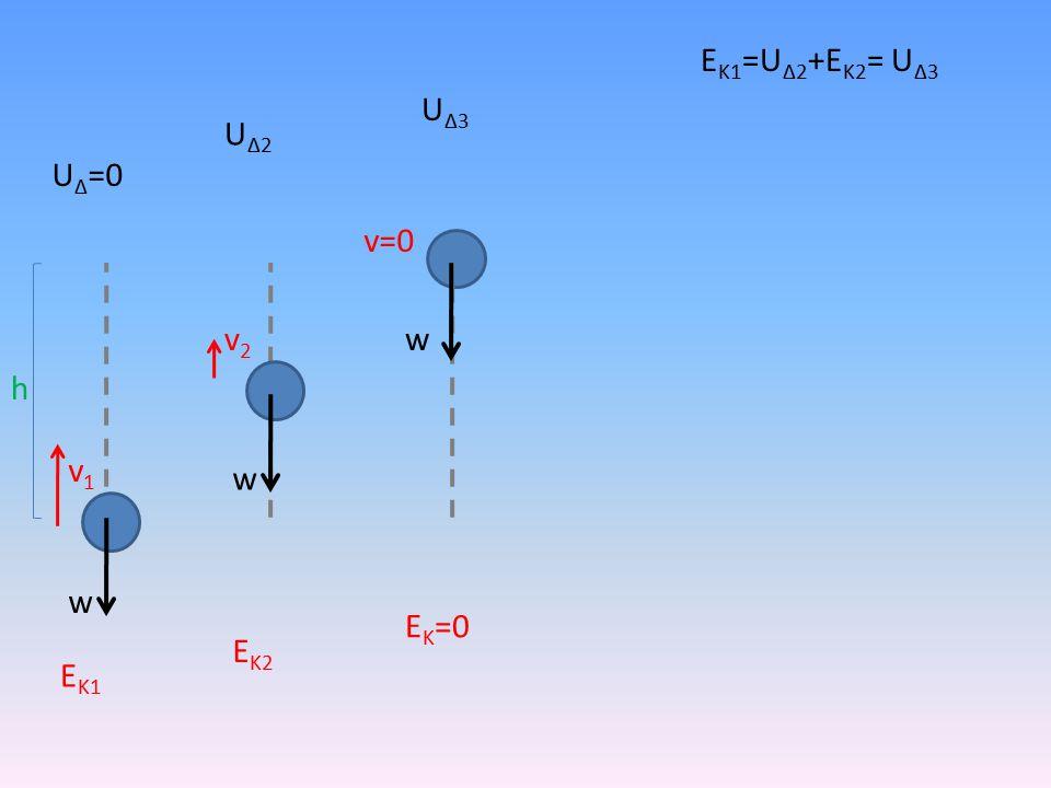 h w v1v1 v2v2 v=0 w w U Δ =0 ΕΚ1ΕΚ1 ΕΚ2ΕΚ2 Ε Κ =0 UΔ2UΔ2 U Δ3 Ε Κ1 =U Δ2 +Ε Κ2 = U Δ3