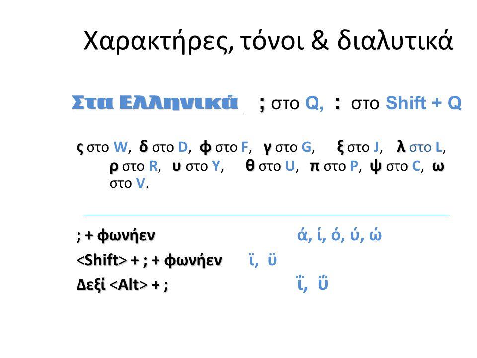 Χαρακτήρες, τόνοι & διαλυτικά ςδφγξλ ρυθπψω ς στο W, δ στο D, φ στο F, γ στο G, ξ στο J, λ στο L, ρ στο R, υ στο Υ, θ στο U, π στο P, ψ στο C, ω στο V.
