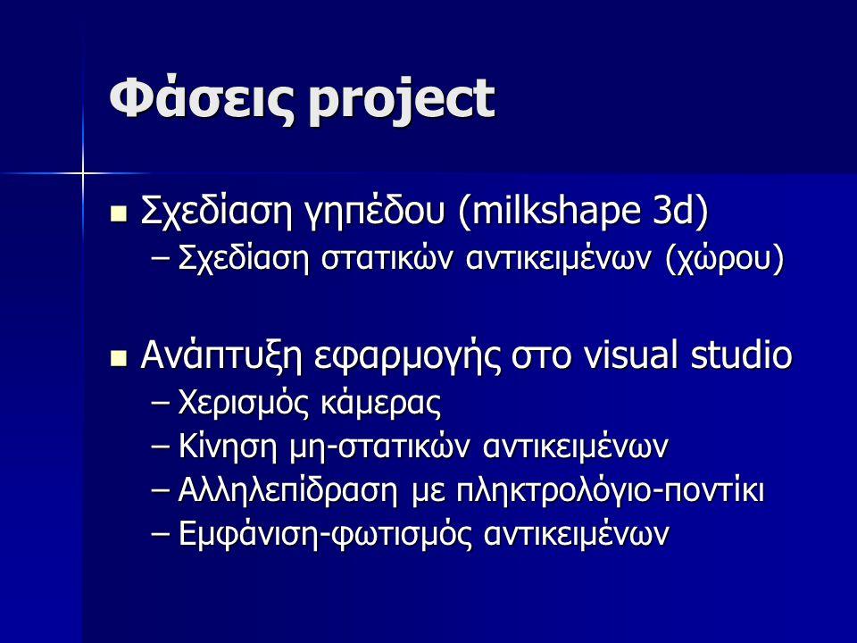Φάσεις project Σχεδίαση γηπέδου (milkshape 3d) Σχεδίαση γηπέδου (milkshape 3d) –Σχεδίαση στατικών αντικειμένων (χώρου) Ανάπτυξη εφαρμογής στο visual studio Ανάπτυξη εφαρμογής στο visual studio –Χερισμός κάμερας –Κίνηση μη-στατικών αντικειμένων –Αλληλεπίδραση με πληκτρολόγιο-ποντίκι –Εμφάνιση-φωτισμός αντικειμένων