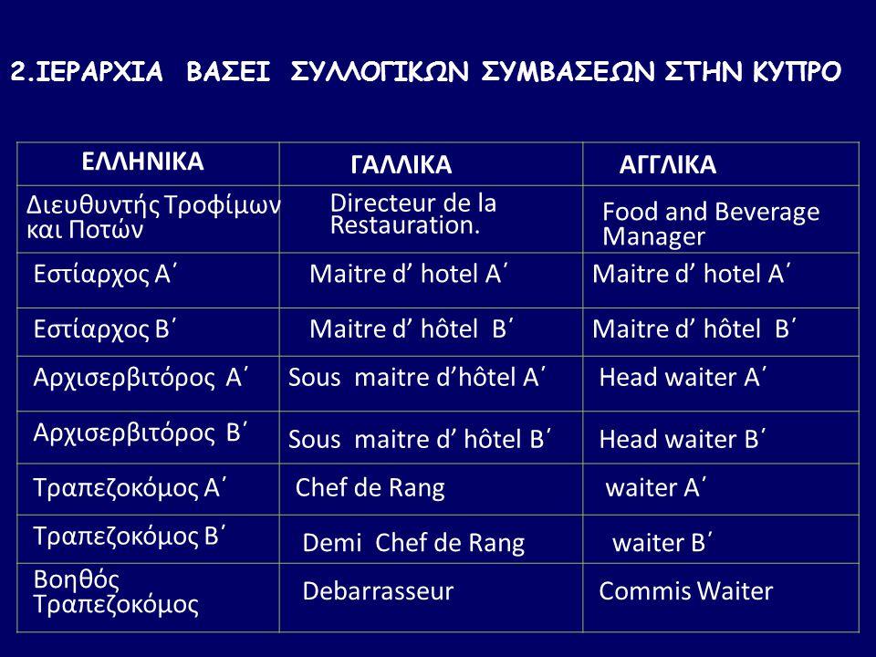 ΑΝΑΤΡΟΦΟΔΟΤΗΣΗ 1.Ποια η σημασία ενός καλά εκπαιδευμένου προσωπικού για την επισιτιστική βιομηχανία; 2.Να ονομάσετε ιεραρχικά στην ελληνική, γαλλική και αγγλική γλώσσα το προσωπικό του εστιατορίου με βάση τα διεθνή πρότυπα και τη συλλογική σύμβαση.