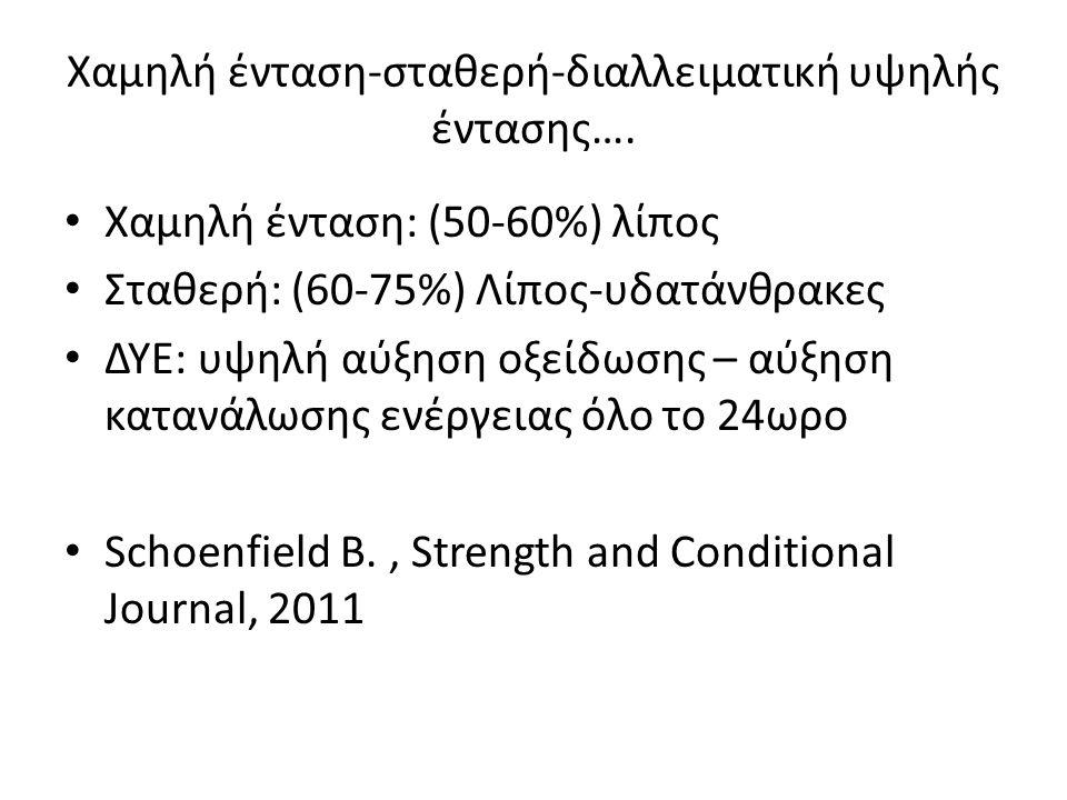 Χαμηλή ένταση-σταθερή-διαλλειματική υψηλής έντασης…. Χαμηλή ένταση: (50-60%) λίπος Σταθερή: (60-75%) Λίπος-υδατάνθρακες ΔΥΕ: υψηλή αύξηση οξείδωσης –