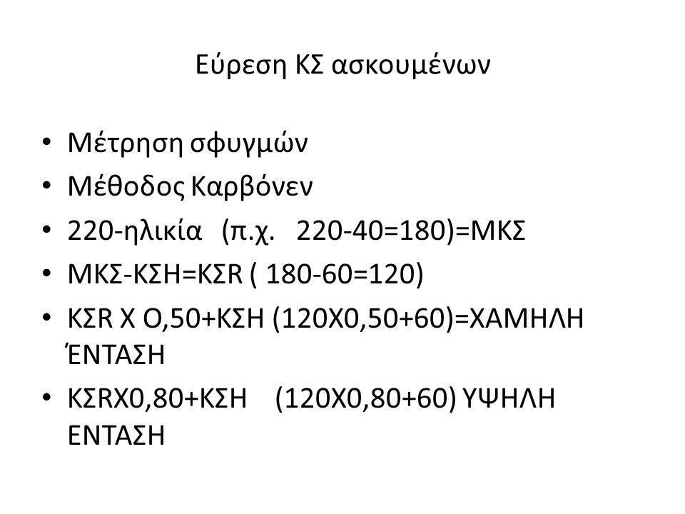 Εύρεση ΚΣ ασκουμένων Μέτρηση σφυγμών Μέθοδος Καρβόνεν 220-ηλικία (π.χ. 220-40=180)=MKΣ ΜΚΣ-ΚΣΗ=ΚΣR ( 180-60=120) ΚΣR Χ Ο,50+ΚΣΗ (120Χ0,50+60)=ΧΑΜΗΛΗ Έ