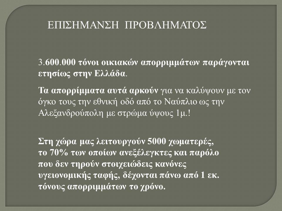 3.600.000 τόνοι οικιακών απορριμμάτων παράγονται ετησίως στην Ελλάδα. Τα απορρίμματα αυτά αρκούν για να καλύψουν με τον όγκο τους την εθνική οδό από τ