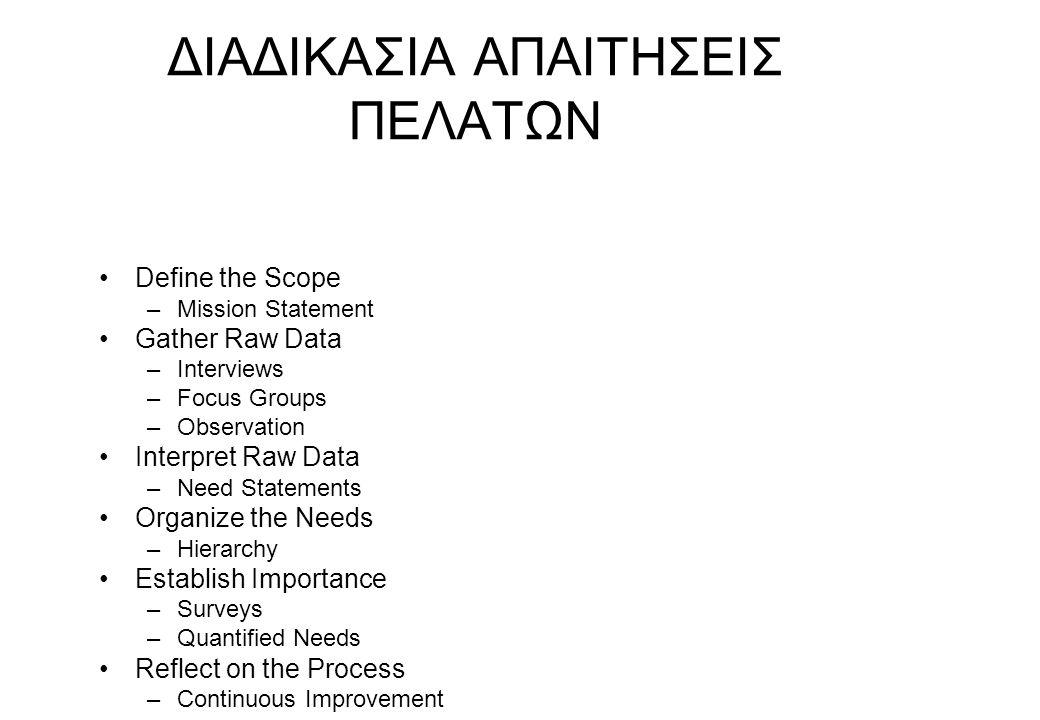 ΔΙΑΔΙΚΑΣΙΑ ΑΠΑΙΤΗΣΕΙΣ ΠΕΛΑΤΩΝ Define the Scope –Mission Statement Gather Raw Data –Interviews –Focus Groups –Observation Interpret Raw Data –Need Stat