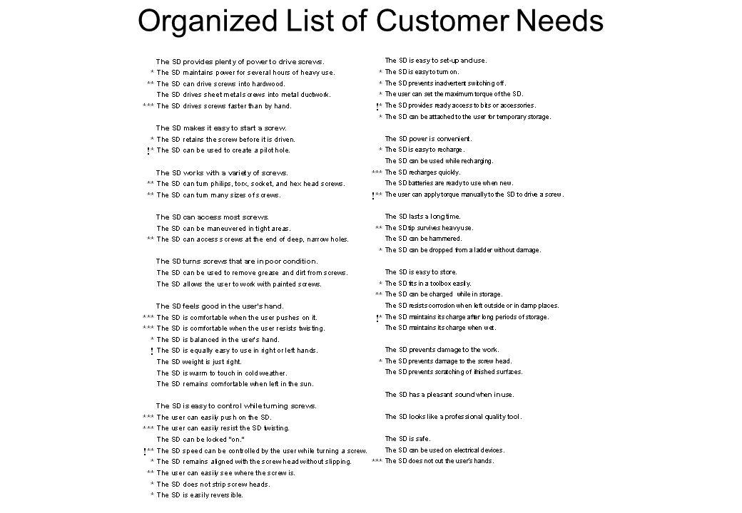 Organized List of Customer Needs