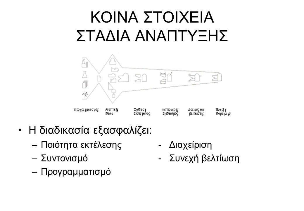 ΠΡΟΔΙΑΓΡΑΦΕΣ ΠΡΟΙΟΝΤΟΣ