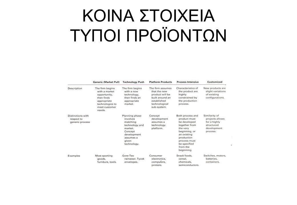 ΚΟΙΝΑ ΣΤΟΙΧΕΙΑ ΟΡΓΑΝΩΣΗ ΕΡΓΑΣΙΑΣ -1