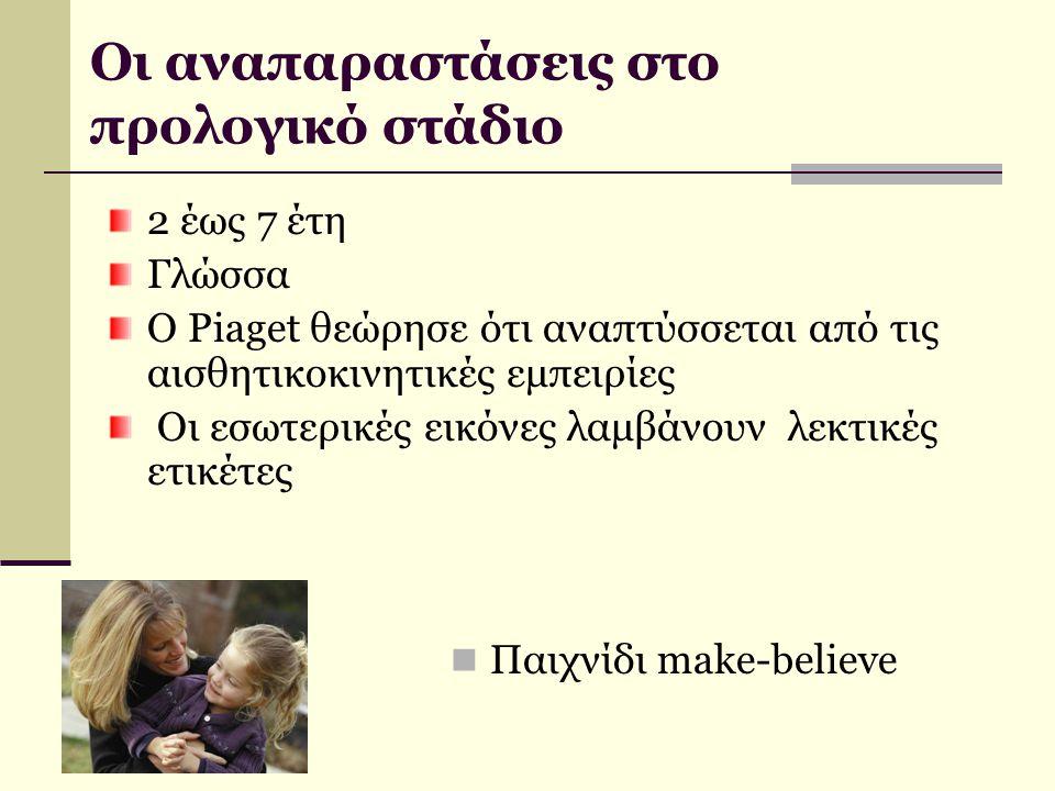 Οι αναπαραστάσεις στο προλογικό στάδιο Παιχνίδι make-believe 2 έως 7 έτη Γλώσσα Ο Piaget θεώρησε ότι αναπτύσσεται από τις αισθητικοκινητικές εμπειρίες