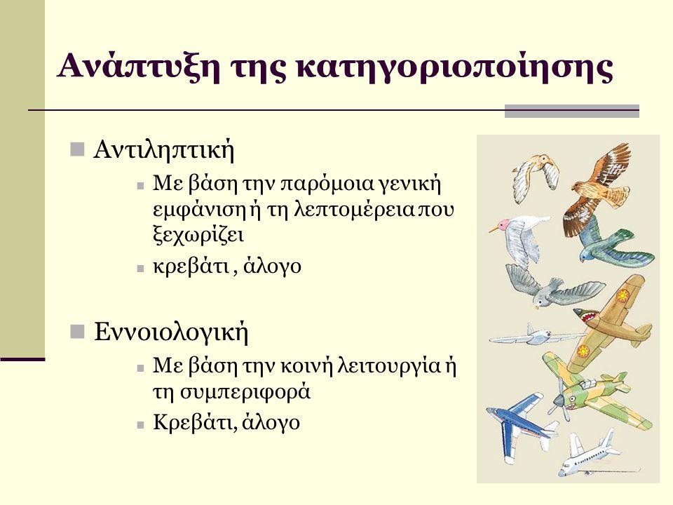 Ανάπτυξη της κατηγοριοποίησης Αντιληπτική Με βάση την παρόμοια γενική εμφάνιση ή τη λεπτομέρεια που ξεχωρίζει κρεβάτι, άλογο Εννοιολογική Με βάση την