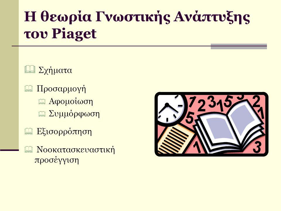 Στάδια ανάπτυξης κατά τον Piaget  Αισθησιοκινητικό στάδιο (Γέννηση ως ηλικία 2 ετών)  Αντανακλαστικά  Δοκιμή και πλάνη  Σκόπιμη προσέγγιση στην επίλυση προβλημάτων  Μονιμότητα του αντικειμένου