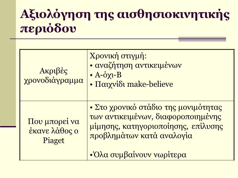 Αξιολόγηση της αισθησιοκινητικής περιόδου Ακριβές χρονοδιάγραμμα Χρονική στιγμή: αναζήτηση αντικειμένων A-όχι-B Παιχνίδι make-believe Που μπορεί να έκ