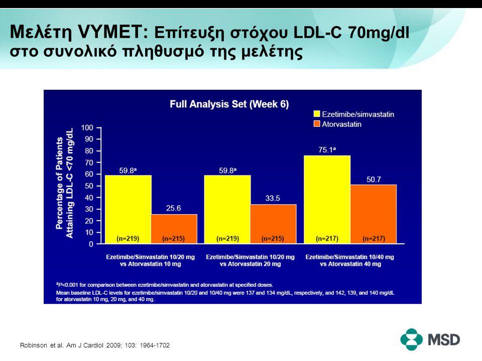Mελέτη VYMET: Επίτευξη στόχου LDL-C 70mg/dl στο συνολικό πληθυσμό της μελέτης Robinson et al.