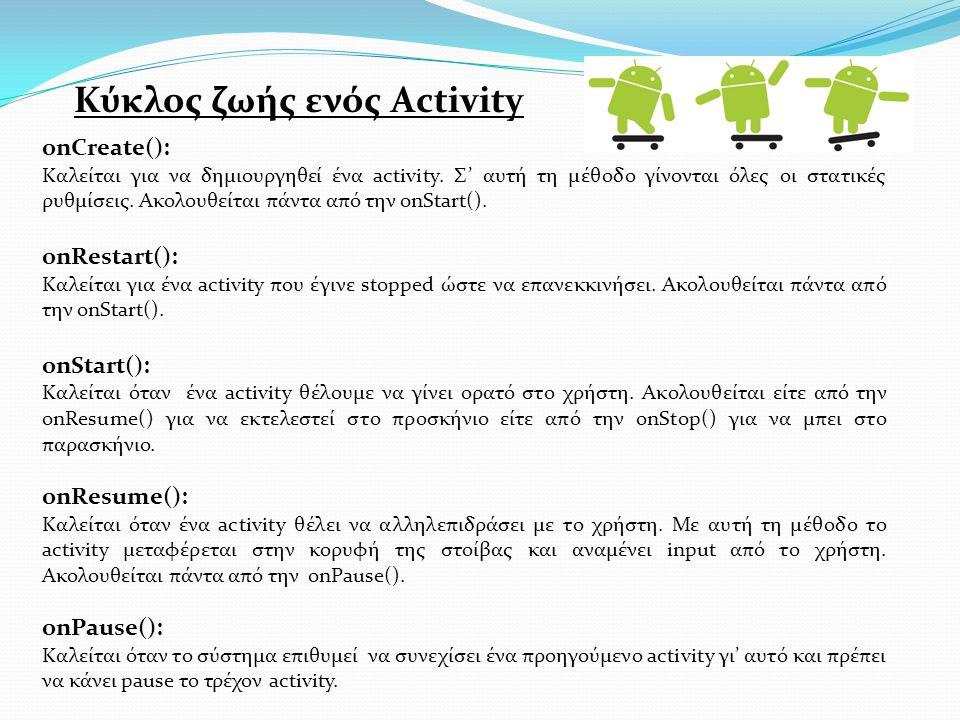 Κύκλος ζωής ενός Activity onCreate(): Καλείται για να δημιουργηθεί ένα activity.