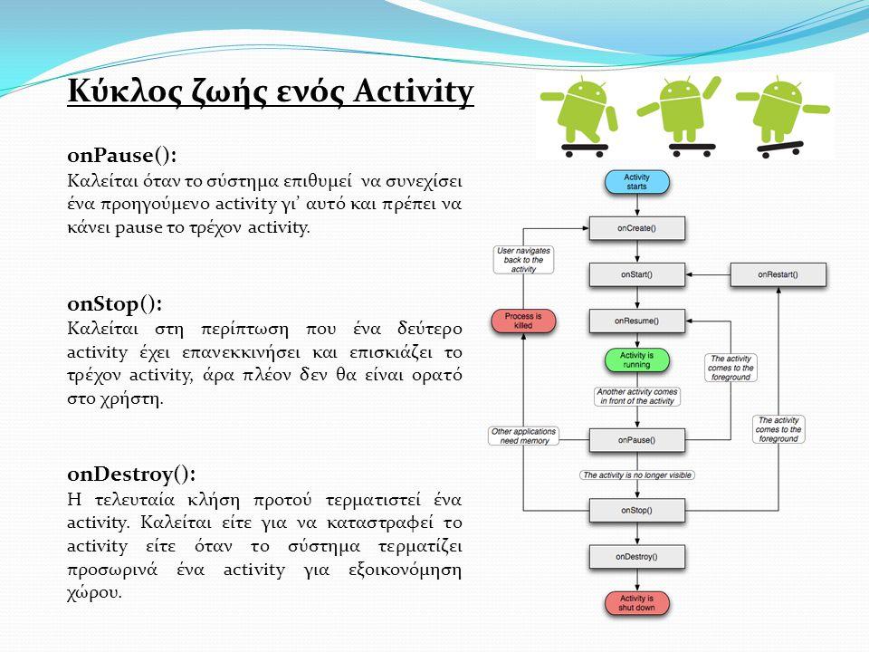 onPause(): Καλείται όταν το σύστημα επιθυμεί να συνεχίσει ένα προηγούμενο activity γι' αυτό και πρέπει να κάνει pause το τρέχον activity.