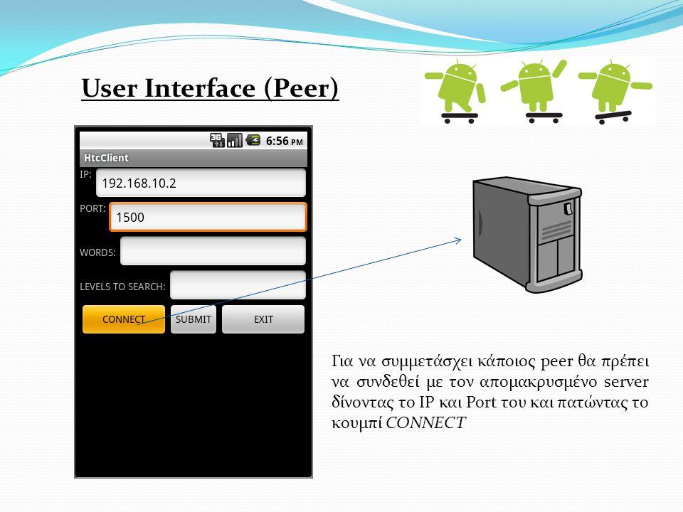 User Interface (Peer) Για να συμμετάσχει κάποιος peer θα πρέπει να συνδεθεί με τον απομακρυσμένο server δίνοντας το IP και Port του και πατώντας το κουμπί CONNECT