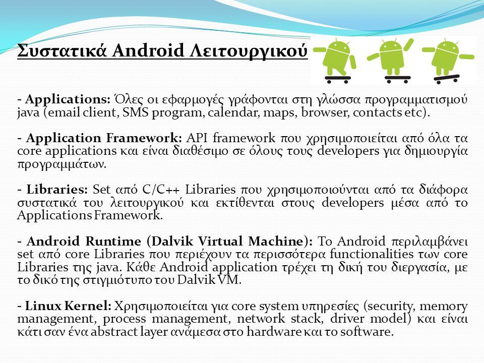 Συστατικά Android Λειτουργικού - Applications: Όλες οι εφαρμογές γράφονται στη γλώσσα προγραμματισμού java (email client, SMS program, calendar, maps, browser, contacts etc).