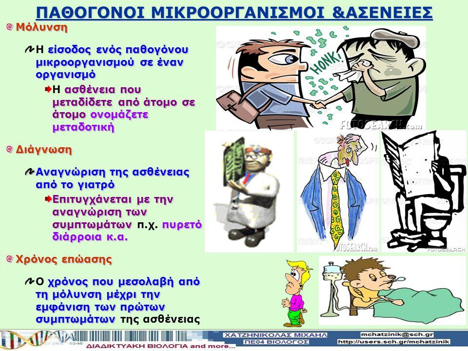 ΜΙΚΡΟΟΡΓΑΝΙΣΜΟΙ Μέγεθος <0,1mm Παθογόνοι εισέρχονται στον άνθρωπο προκαλούν ασθένειες Ορισμένοι εισέρχονται στον άνθρωπο και προκαλούν ασθένειες άτομο στο οποίο εισέρχονται ονομάζετε ξενιστής Το άτομο στο οποίο εισέρχονται ονομάζετε ξενιστής
