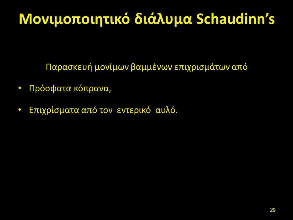 Μονιμοποιητικό διάλυμα Schaudinn's Παρασκευή μονίμων βαμμένων επιχρισμάτων από Πρόσφατα κόπρανα, Επιχρίσματα από τον εντερικό αυλό. 29
