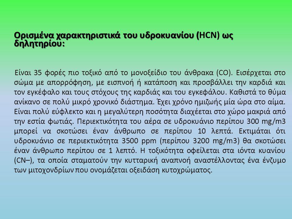 Ορισμένα χαρακτηριστικά του υδροκυανίου ( ως δηλητηρίου: Ορισμένα χαρακτηριστικά του υδροκυανίου (HCN) ως δηλητηρίου: Είναι 35 φορές πιο τοξικό από το μονοξείδιο του άνθρακα (CO).