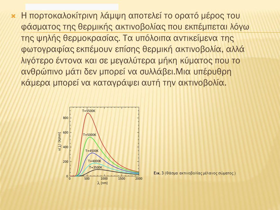  Η πορτοκαλοκίτρινη λάμψη αποτελεί το ορατό μέρος του φάσματος της θερμικής ακτινοβολίας που εκπέμπεται λόγω της ψηλής θερμοκρασίας. Τα υπόλοιπα αντι